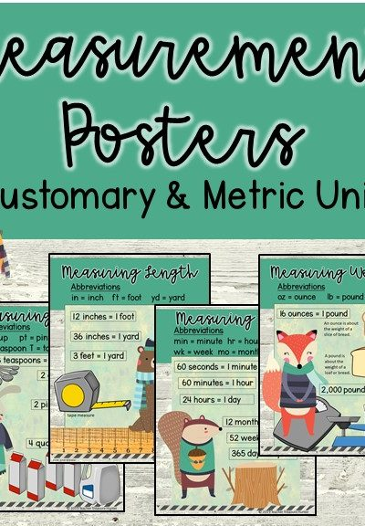 Posters for Teaching Measurement Units